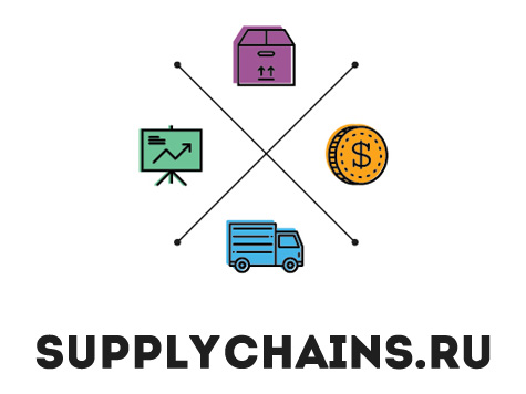 SUPPLYCHAINS.RU